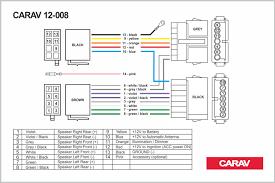 jeep yj stereo wiring diagram wiring diagram