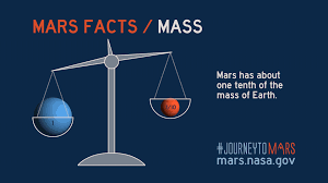 how long to travel to mars images Mars facts mars exploration program nasa mars gif