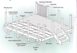 deck plans decking boards accessories wide deck per metre building plans free