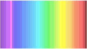 What Is Colour Blindness Like Do You See Like A Bee Find Out With This Colour Test The