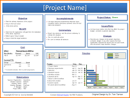 weekly progress report template project management status project subwoofer wiring wizard domestic lighting wiring