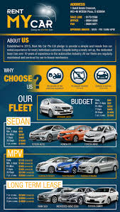 rent my car pte ltd location map how to get there