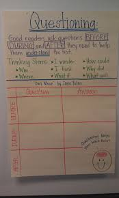 72 best anchor charts images on pinterest anchors teaching