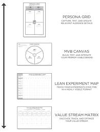 80 best entrepreneuriat images on pinterest business planning