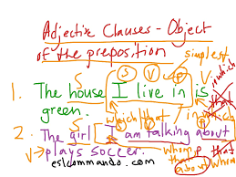 adjective clauses object of the preposition adjectives