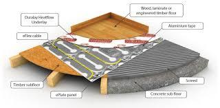underlay for laminate floors with underfloor heating carpet