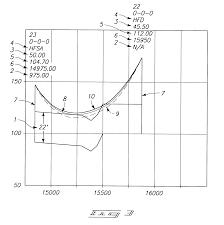 patente us6304838 methods of increasing power handling