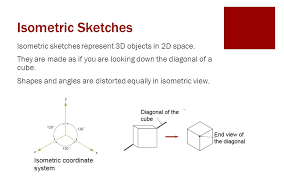 graphics 1 isometric sketching and coded plans engr ppt download