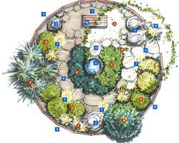 native plants of pacific northwest pacific northwest garden plan hgtv