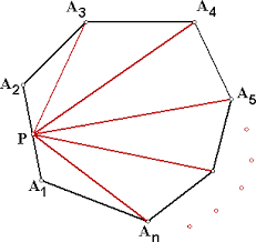 Adjacent Interior Angles Sum Of Interior Angles Of An N Sided Polygon