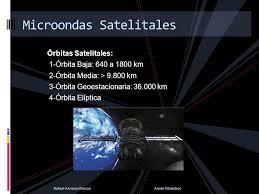 imagenes satelitales caracteristicas tema 2 canales de transmisión de datos ppt descargar