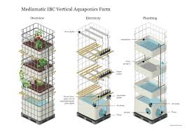 aquaponic farming systems aquaponics for beginners tips for