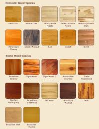 types of hardwood greenvirals style