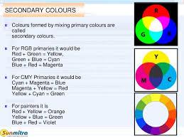 list of colours understanding colors