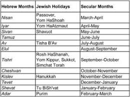 hebraic calendar the calendar reformjudaism org