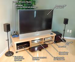 setting up a home theater system condo after home theater setup here u0027s my humble but effe u2026 flickr