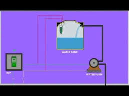 automatic switch system for water pump youtube