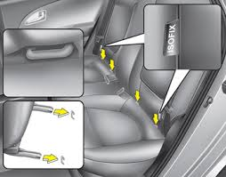 systeme isofix siege auto kia picanto fixation d un système de retenue pour enfant à l aide