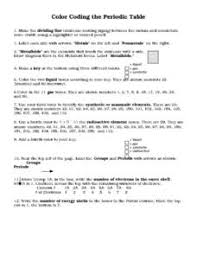 periodic table worksheet answers worksheets releaseboard free
