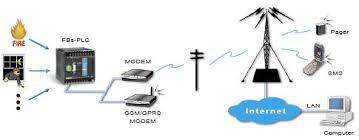 communi applications fatek automation corp