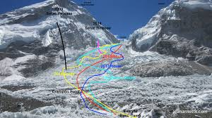 film everest warszawa khumbu glacier himalman s weblog