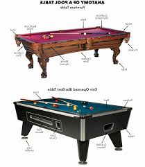 picture collection sears pool tables all can download all guide