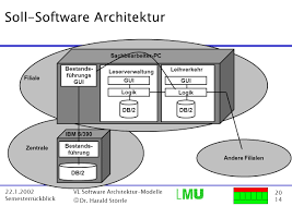 software architektur software architektur modelle ppt herunterladen