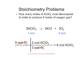 Stoichiometry Problems Worksheet Chemical Equations U0026 Reactions Focusky