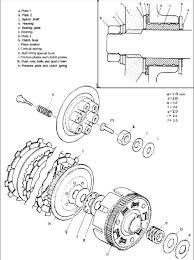 xs650 clutch assembly thexscafe