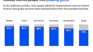 how california u0027s pretrial detention and bail system unfairly