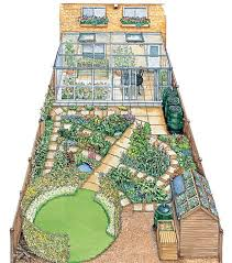Backyard Garden Design Ideas How To Eco Fit Your Garden Barrels Yards And