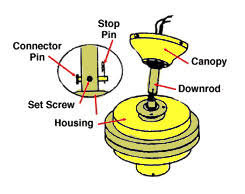 Ceiling Fan Hanger Bar by Ceiling Fan Installation Extreme How To