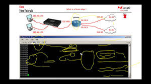 United Interactive Route Map by What Is A Route Map Cisco Youtube