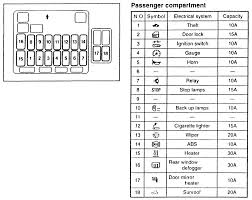 fuse box symbols bmw owners manual fuse box in glove compartment