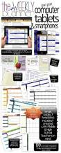 204 best lesson planning images on pinterest teacher