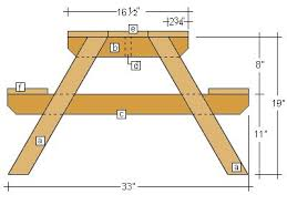 Wooden Picnic Table Plans Amazing Kids Wooden Picnic Table Plans 92 Towards Glamorous Side