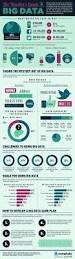 20 best big data u0026 digital analytics images on pinterest digital