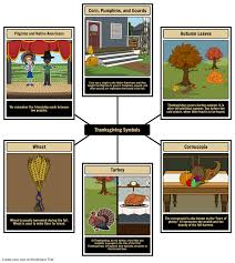 thanksgiving symbols storyboard by warfield