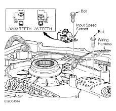 input speed sensor cavalier 2003 where is the input speed sensor