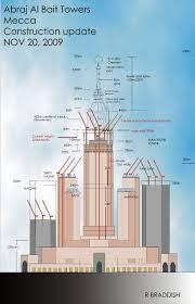 mecca abraj al bait endowment 601m 1972ft 120 fl com