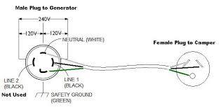 20 amp twist lock plug wiring diagram agnitum me
