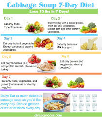 the best cabbage soup diet recipe wonder soup 7 day diet divas