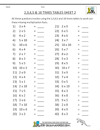 free printable math sheets multiplication 2 3 4 5 10 times tables