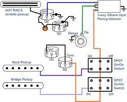 wiring diagram for fender jazzmaster guitar u2013 readingrat net