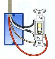 How To Connect Light Fixture Wires Wiring A Light Fixture Wire Pretzl Me