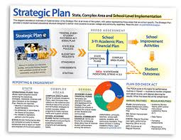 hawaii doe strategic plan