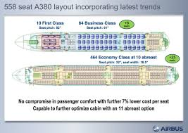 airbus supersizes the a380 superjumbo australian business traveller