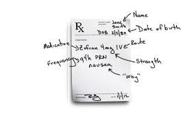 example prescriptions prescription writing 101