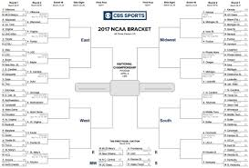 ncaa bracket 2017 results pr energy