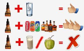 aturan cara minum obat perangsang